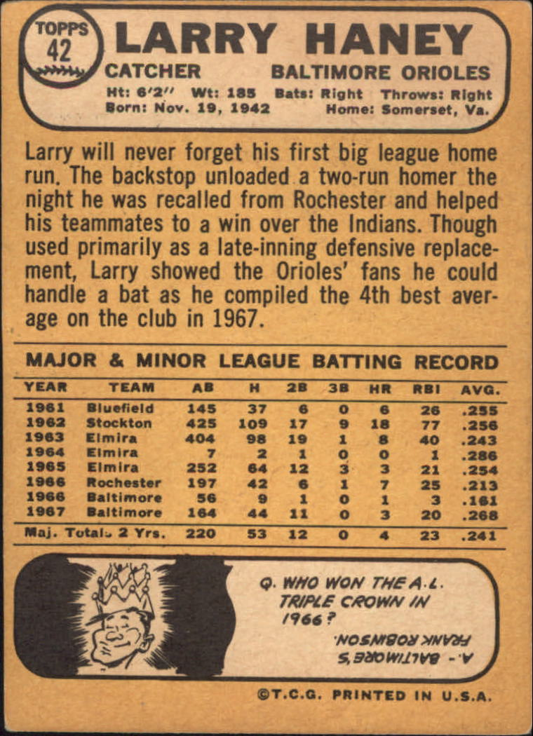 1968 Topps #42 Larry Haney back image
