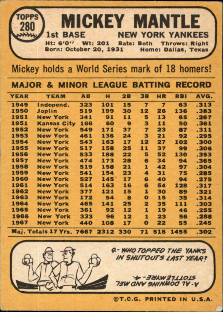 1968 Topps #280 Mickey Mantle back image
