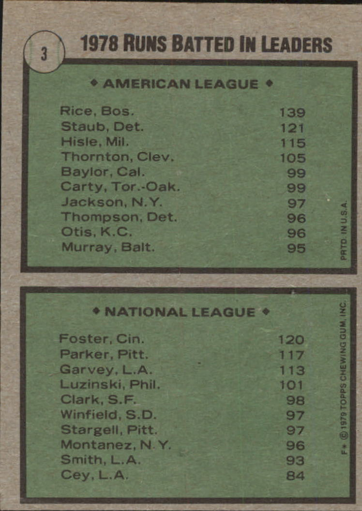 1979 Topps #2 Home Run Leaders/Jim Rice/George Foster back image