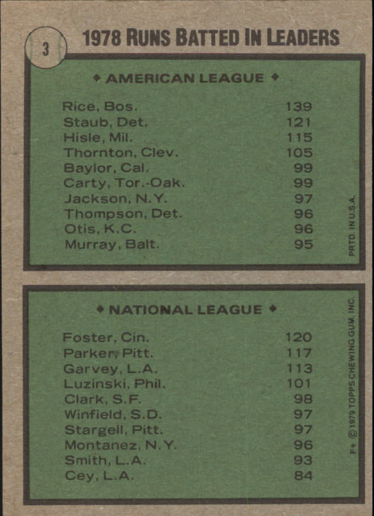 1979 Topps #3 RBI Leaders/Jim Rice/George Foster back image