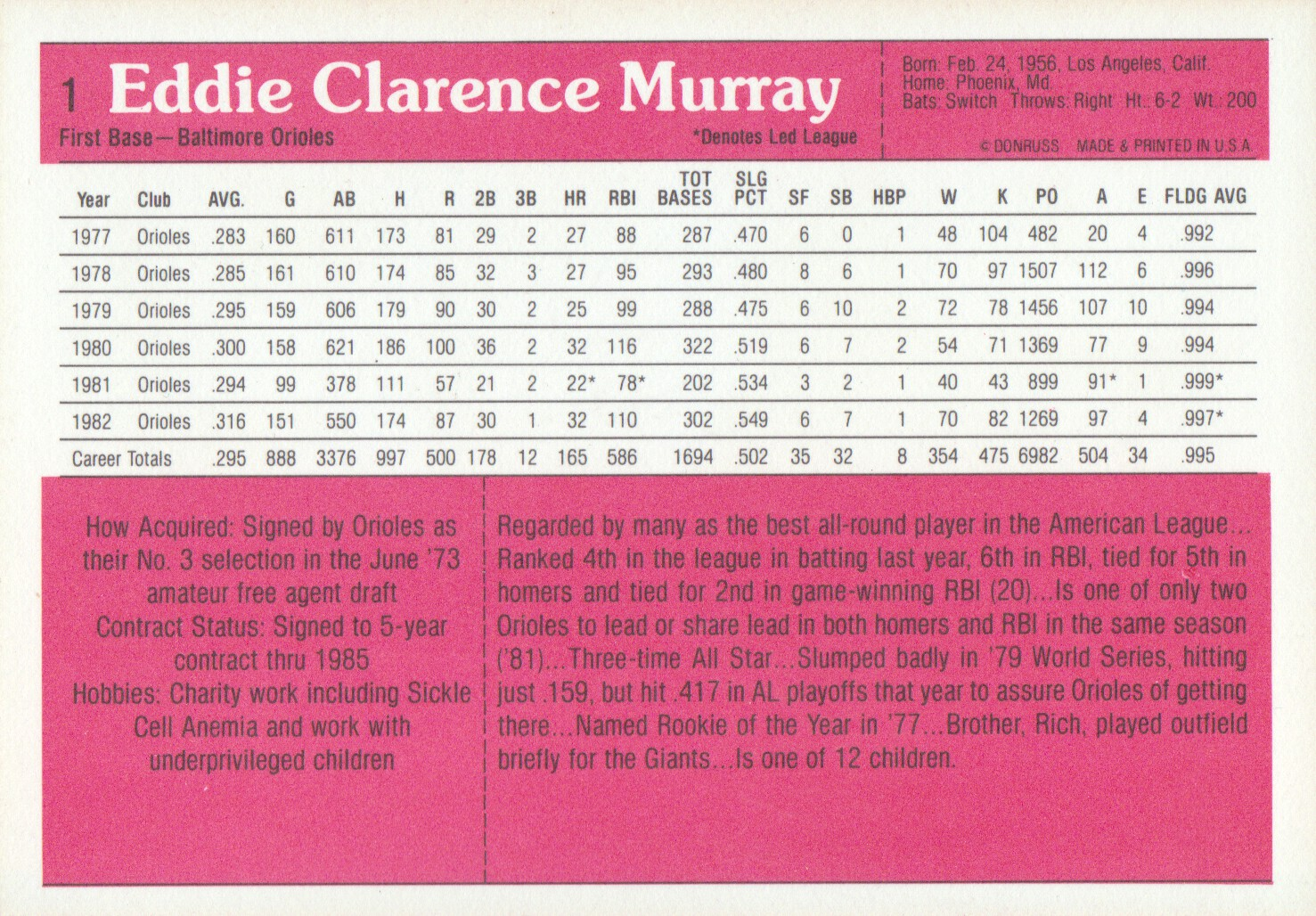 1983 Donruss Action All-Stars #1 Eddie Murray back image