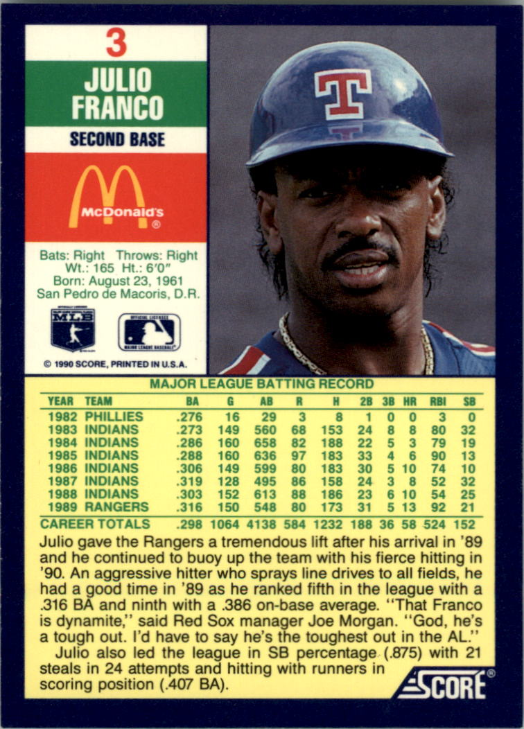 1990 Score McDonald's #3 Julio Franco back image