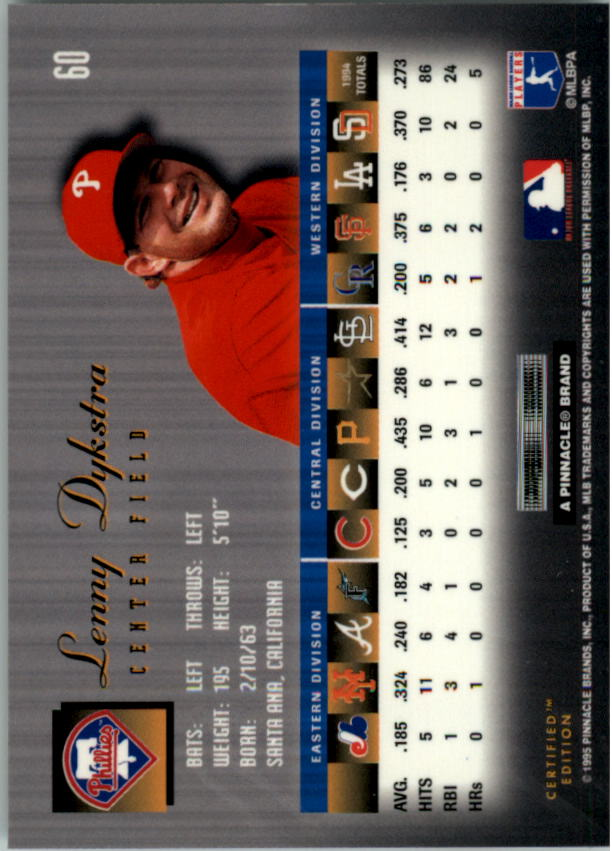 1995 Select Certified #60 Lenny Dykstra back image