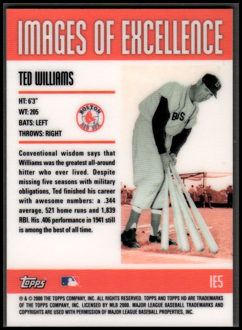 2001 Topps HD Images of Excellence Aluminum #IE5 Ted Williams back image