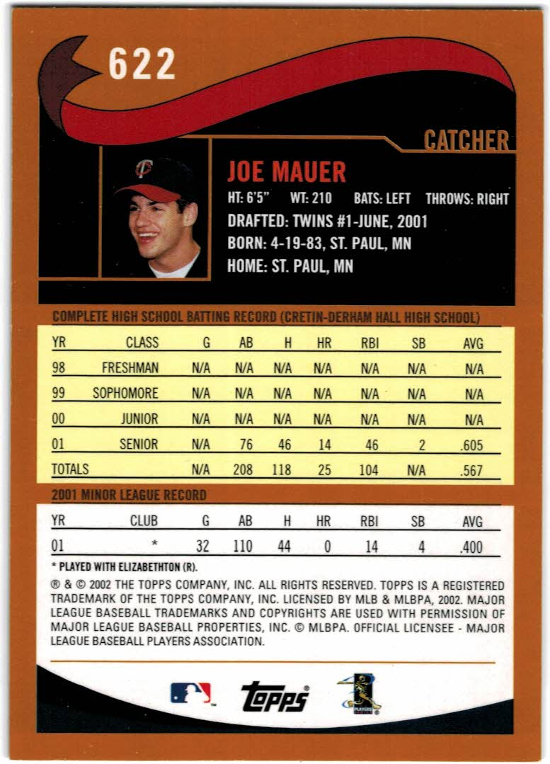 2002 Topps #622 Joe Mauer RC back image