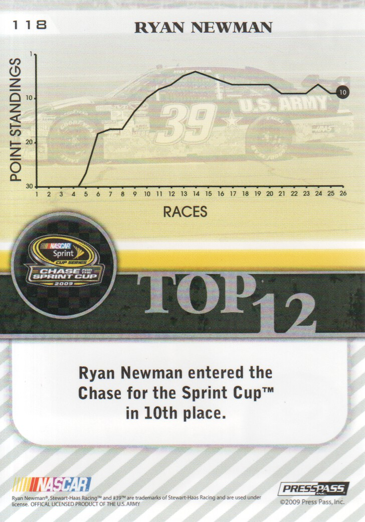 2010-Press-Pass-Parallels-NASCAR-Racing-Cards-Pick-From-List thumbnail 81