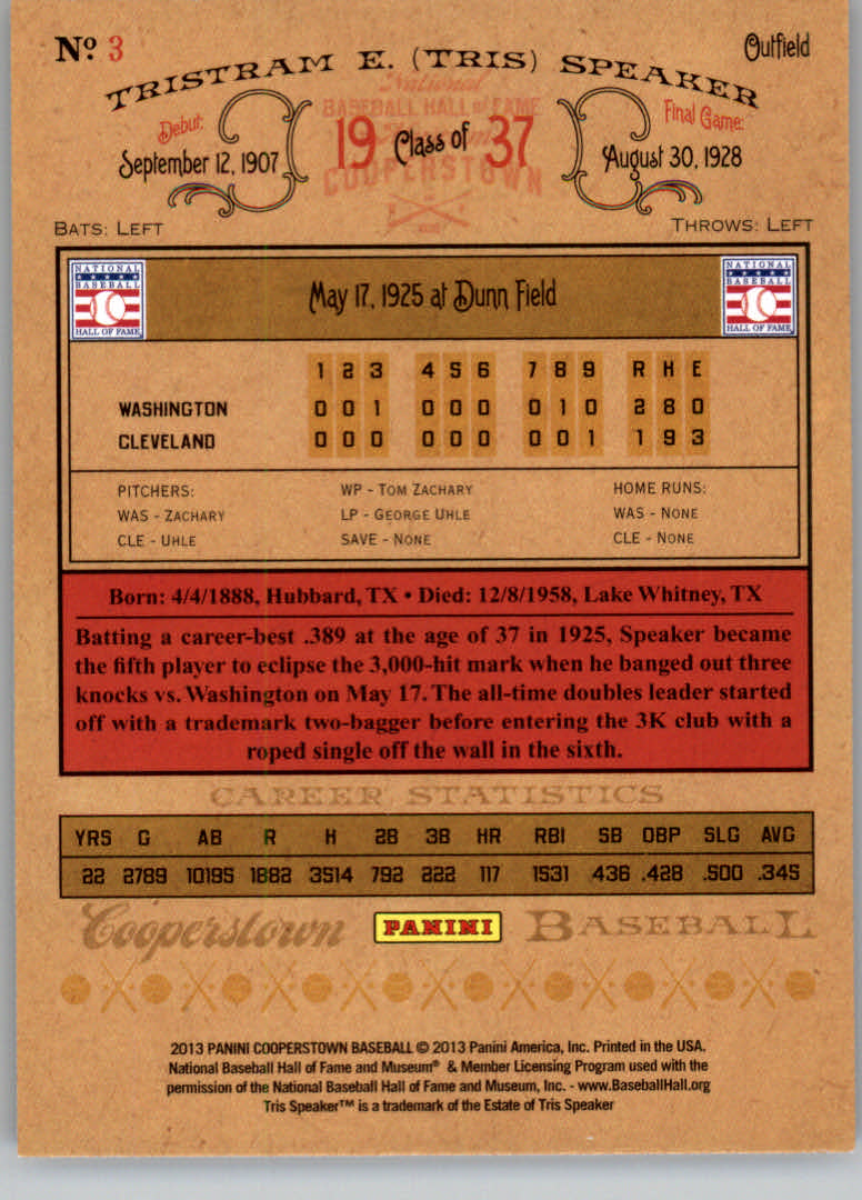 2013 Panini Cooperstown #3 Tris Speaker back image