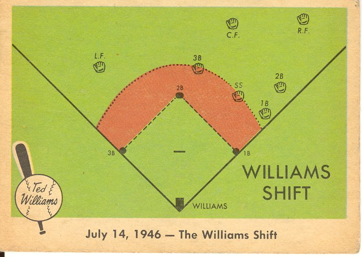 1959 Fleer Ted Williams #28 The Williams Shift
