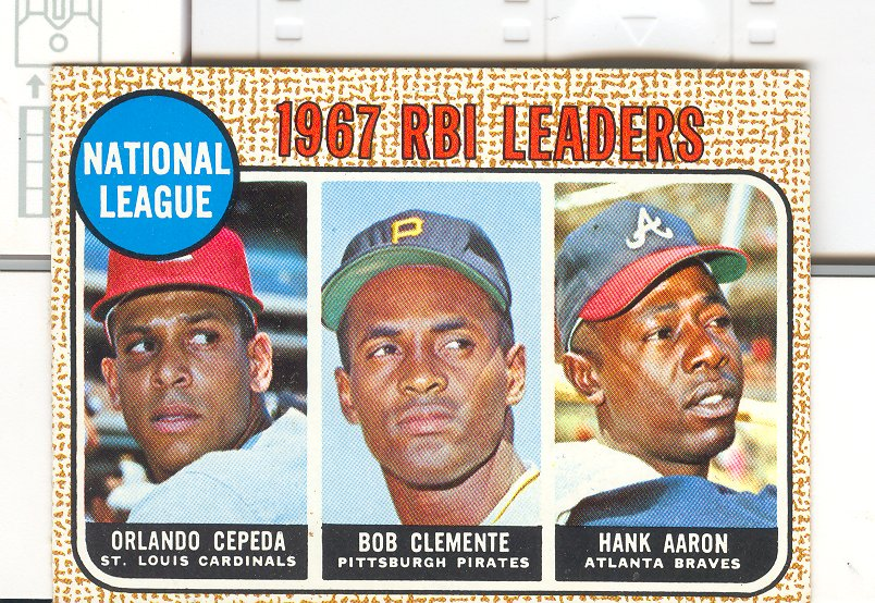 1968 Topps #3 NL RBI Leaders/Orlando Cepeda/Roberto Clemente/Hank Aaron