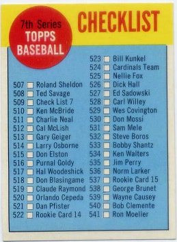 1963 Topps #509A Checklist 7 Copyright Centered