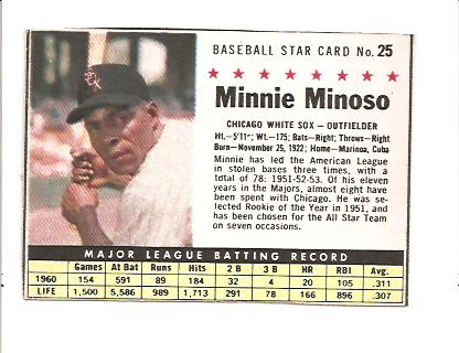 1961 Post #25B Minnie Minoso BOX front image