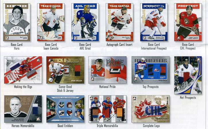 2006-07(2007) In the Game (ITG) Heroes and Prospects Hockey Factory Sealed Hobby Box (AT LEAST 1 Autograph & 1 Jersey Card Per Box)