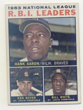 1964 Topps #11 NL RBI Leaders/Hank Aaron/Ken Boyer/Bill White front image