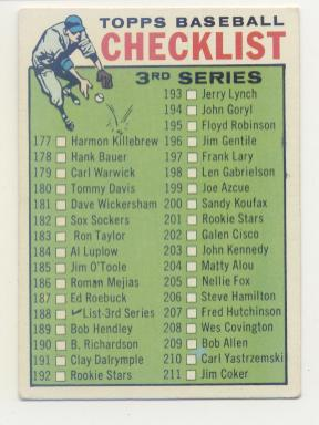 1964 Topps #188 Checklist 3