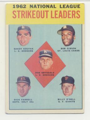 1963 Topps #9 NL Strikeout Leaders/Don Drysdale/Sandy Koufax/Bob Gibson/Billy O'Dell/Dick Farrell front image