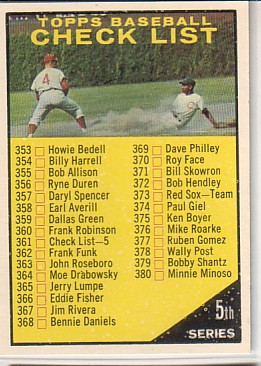 1961 Topps #361A Checklist 5 (No ad on back - Black Topps)