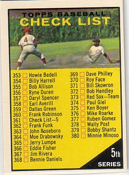 1961 Topps #361B Checklist 5 (Special Feature Ad on back - Yellow Topps)