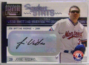 2001 Donruss Signature Stats #51 Jose Vidro/330