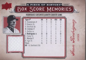2008 UD A Piece of History Box Score Memories Jersey Red #BSM21 Ivan Rodriguez