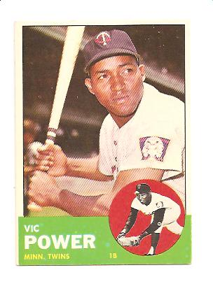 1963 Topps #40 Vic Power