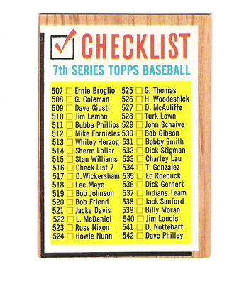 1962 Topps #516B Checklist 7 Yellow Boxes