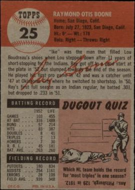 1953 Topps #25 Ray Boone back image