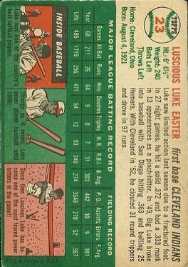 1954 Topps #23 Luke Easter back image