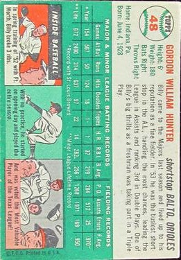 1954 Topps #48 Billy Hunter back image