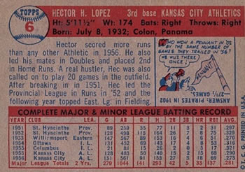 1957 Topps #6 Hector Lopez back image