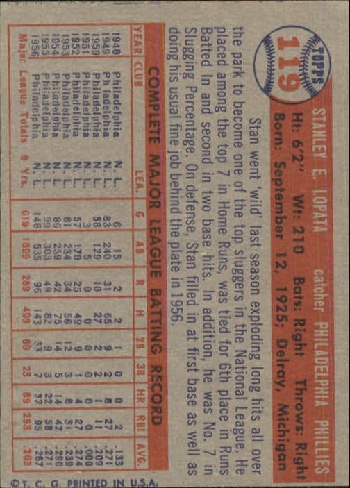 1957 Topps #119 Stan Lopata back image