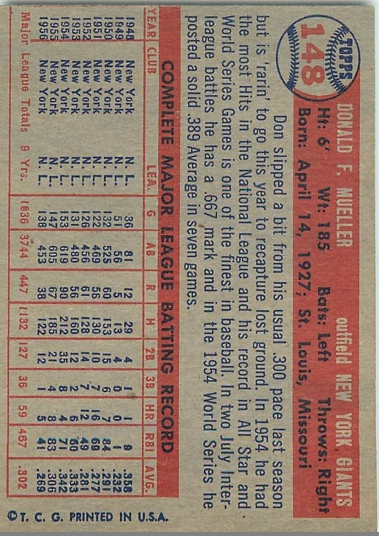 1957 Topps #148 Don Mueller back image