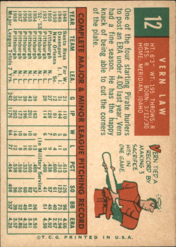 1959 Topps #12 Vern Law back image