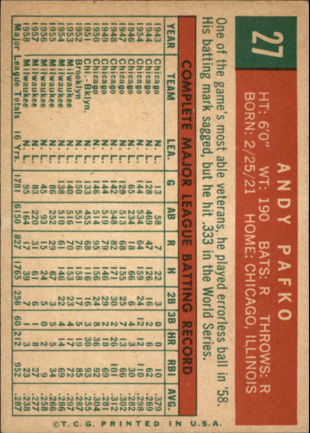 1959 Topps #27 Andy Pafko back image