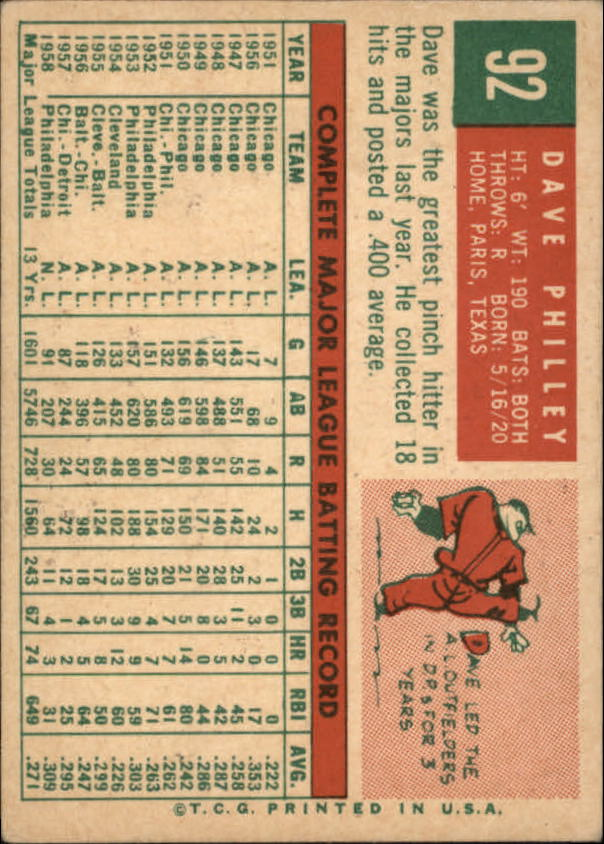 1959 Topps #92 Dave Philley back image