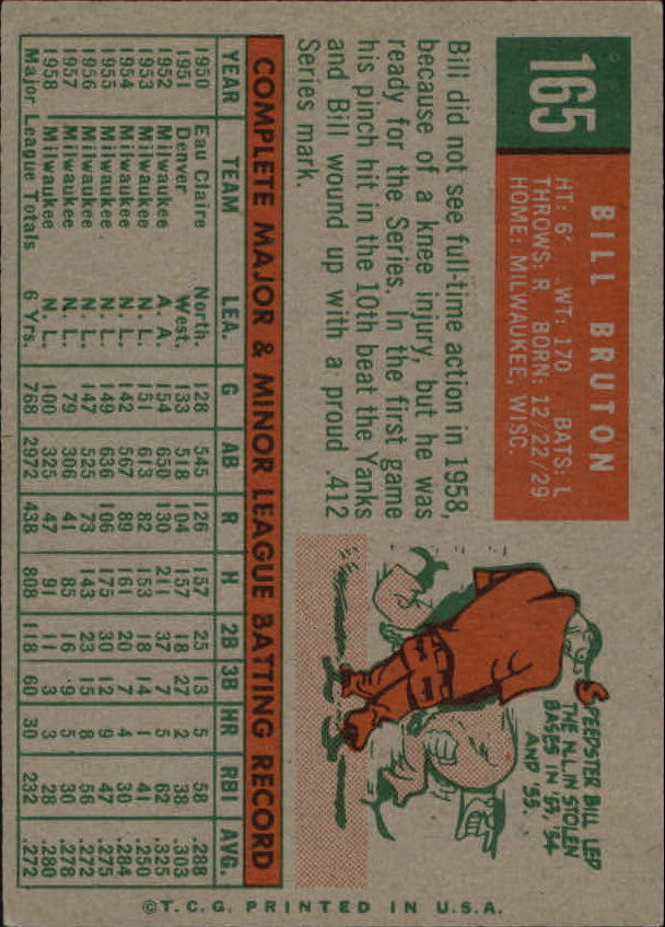 1959 Topps #165 Bill Bruton back image