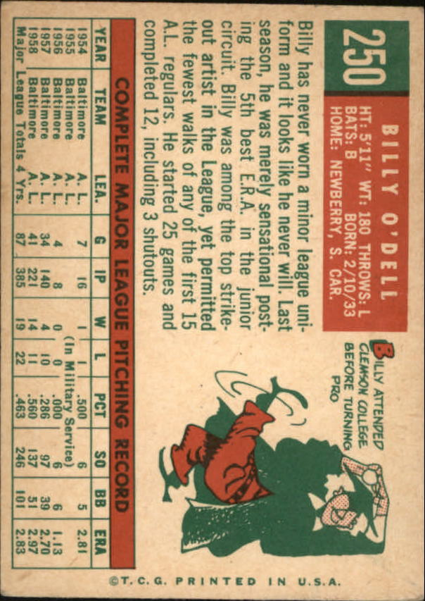 1959 Topps #250 Billy O'Dell back image