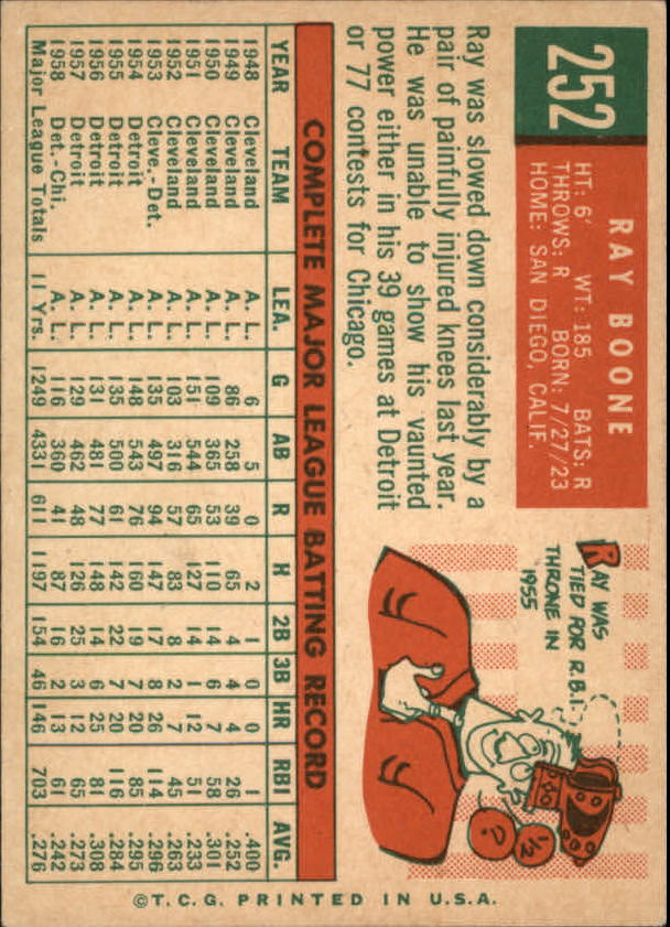 1959 Topps #252 Ray Boone back image