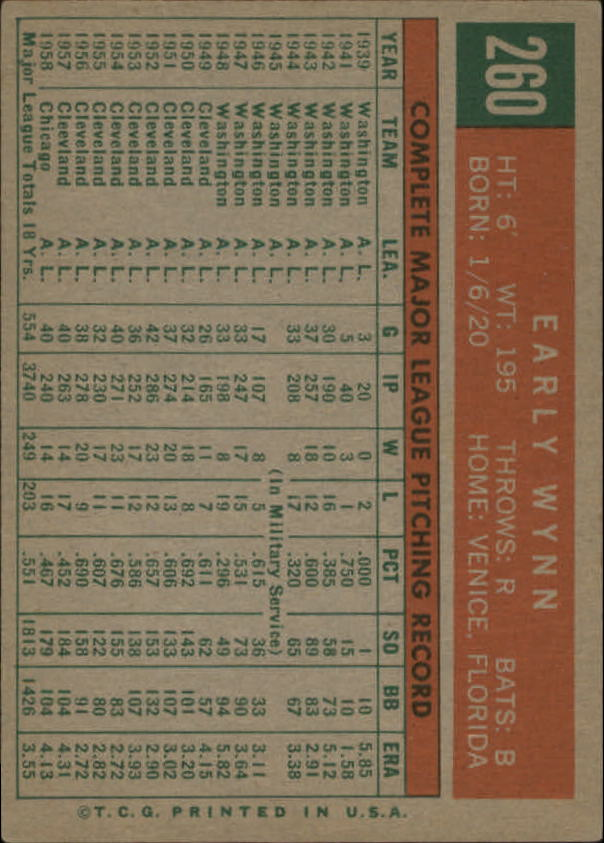 1959 Topps #260 Early Wynn UER/1957 Cleevland back image