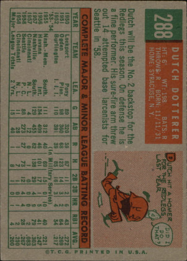 1959 Topps #288 Dutch Dotterer back image