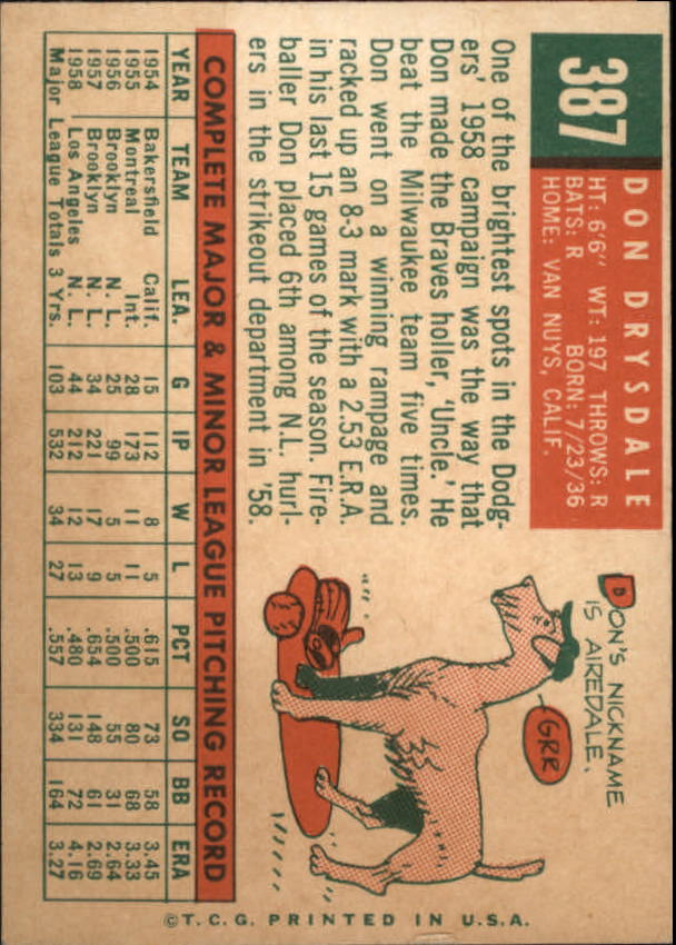 1959 Topps #387 Don Drysdale back image