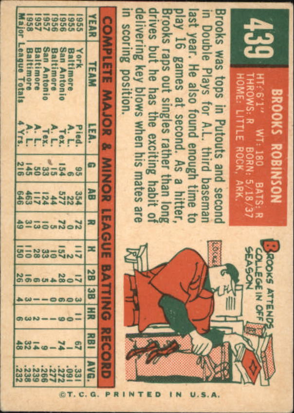 1959 Topps #439 Brooks Robinson back image