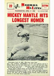 1960 Nu-Card Hi-Lites #22 Mickey Mantle/Hits Longest Homer