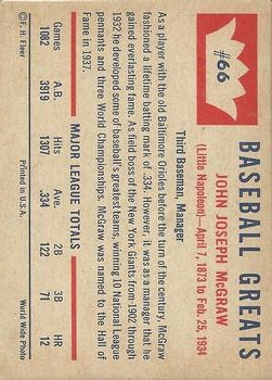 1960 Fleer #66 John McGraw DP back image