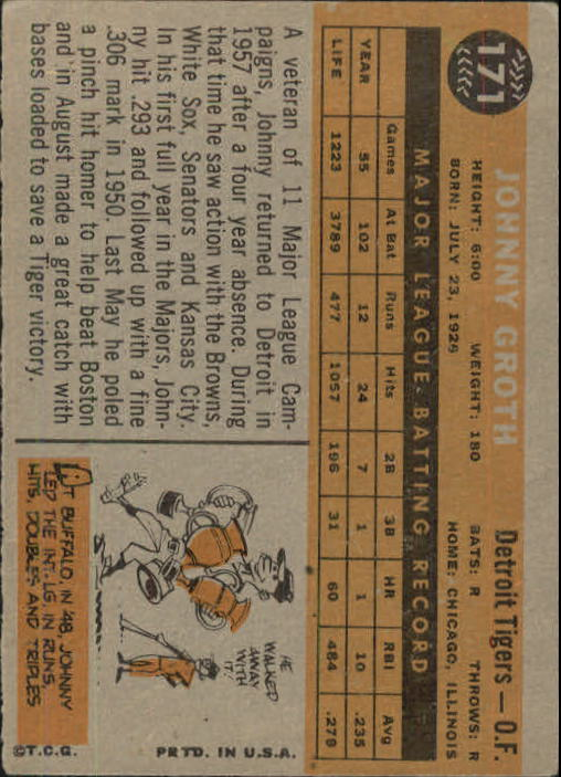 1960 Topps #171 Johnny Groth back image