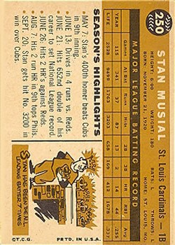 1960 Topps #250 Stan Musial back image