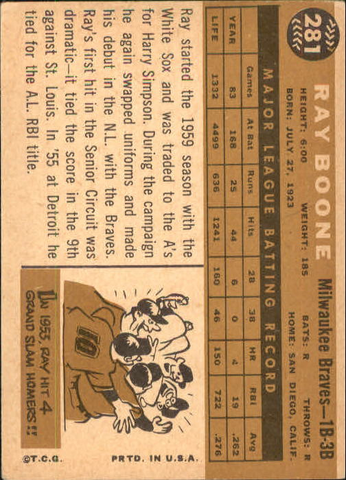 1960 Topps #281 Ray Boone back image