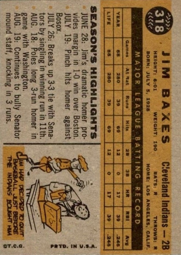 1960 Topps #318 Jim Baxes ASR back image