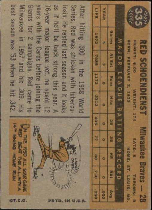 1960 Topps #335 Red Schoendienst back image