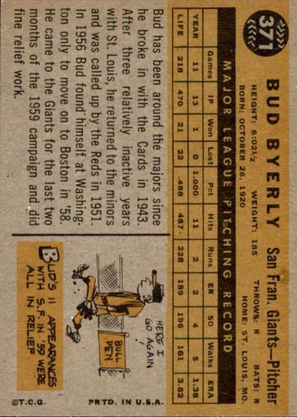 1960 Topps #371 Bud Byerly back image