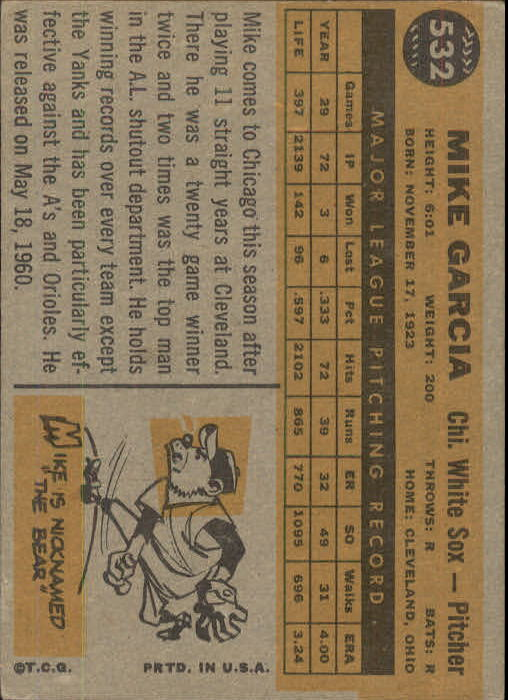 1960 Topps #532 Mike Garcia back image